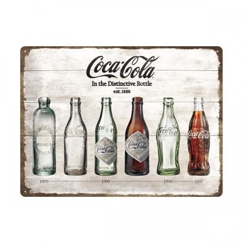 COCA-COLA - Timeline - Plaque métal '30x40cm'