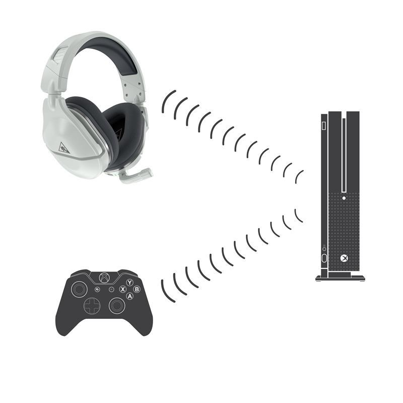 Turtle Beach - Ear Force Stealth 600 Wireless Headset White XBONE / SX_4